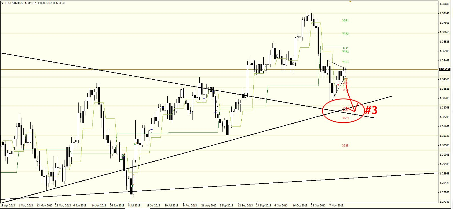 an analysis of bringing up the pips Forex forecasting basic forex forecast methods: technical analysis and fundamental analysis this article provides insight into the two major methods of analysis used to forecast the behavior of the forex market technical analysis and fundamental analysis differ greatly, but both can be useful forecast tools for the forex trader.